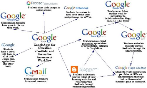 Google ApplicationsMap