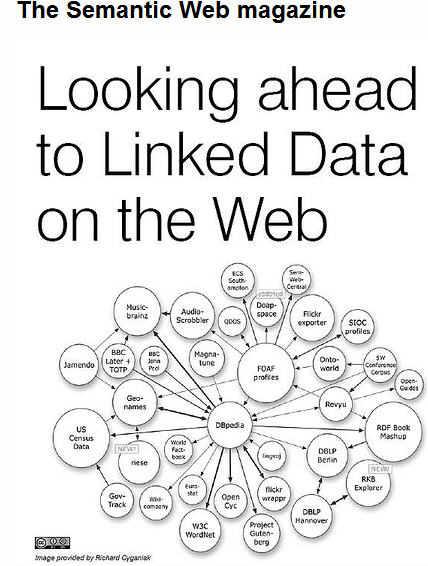 Linked Data on the Web