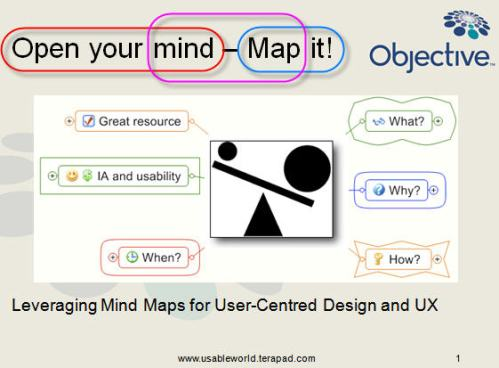 Open Your Mind - Map It