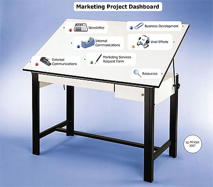 Marketing Project Dashboard template