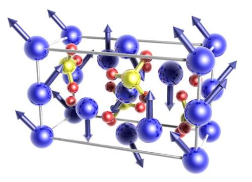 Struktur Magnet Yang Tidak Co-Linier