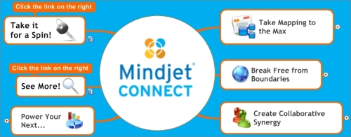 Why we need MindJet Connect