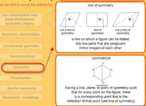 Symetry Explanation and Example(s)