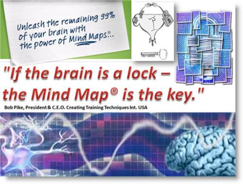 Mind Map IS the Key