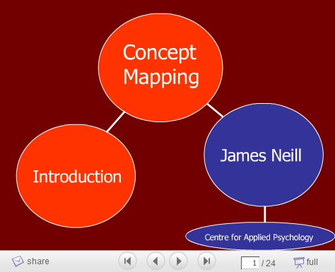 Introduction to Concept Mapping