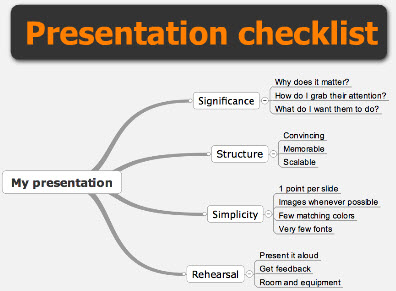 Presentation Checklist, so you do not kill people with your PowerPoint