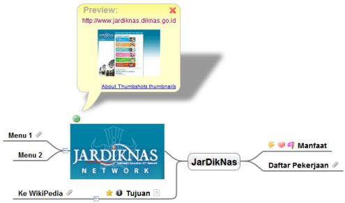 Peta Konsep JarDikNas di Mind42